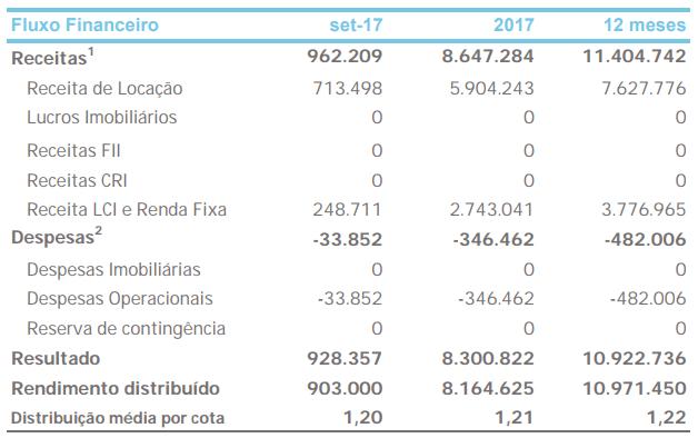 AEFI11 Aesapar dividendo